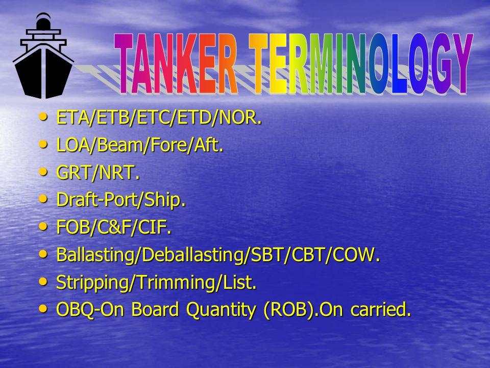 ETA/ETB/ETC/ETD/NOR. ETA/ETB/ETC/ETD/NOR. LOA/Beam/Fore/Aft. LOA/Beam/Fore/Aft. GRT/NRT. GRT/NRT. Draft-Port/Ship. Draft-Port/Ship. FOB/C&F/CIF. FOB/C