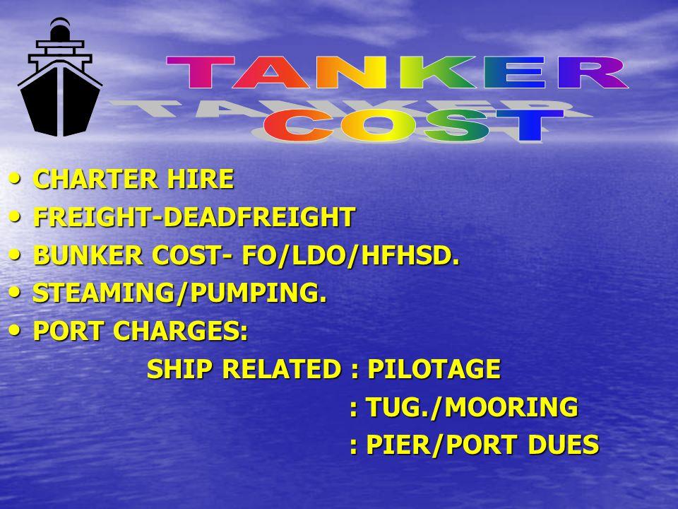 CHARTER HIRE CHARTER HIRE FREIGHT-DEADFREIGHT FREIGHT-DEADFREIGHT BUNKER COST- FO/LDO/HFHSD. BUNKER COST- FO/LDO/HFHSD. STEAMING/PUMPING. STEAMING/PUM