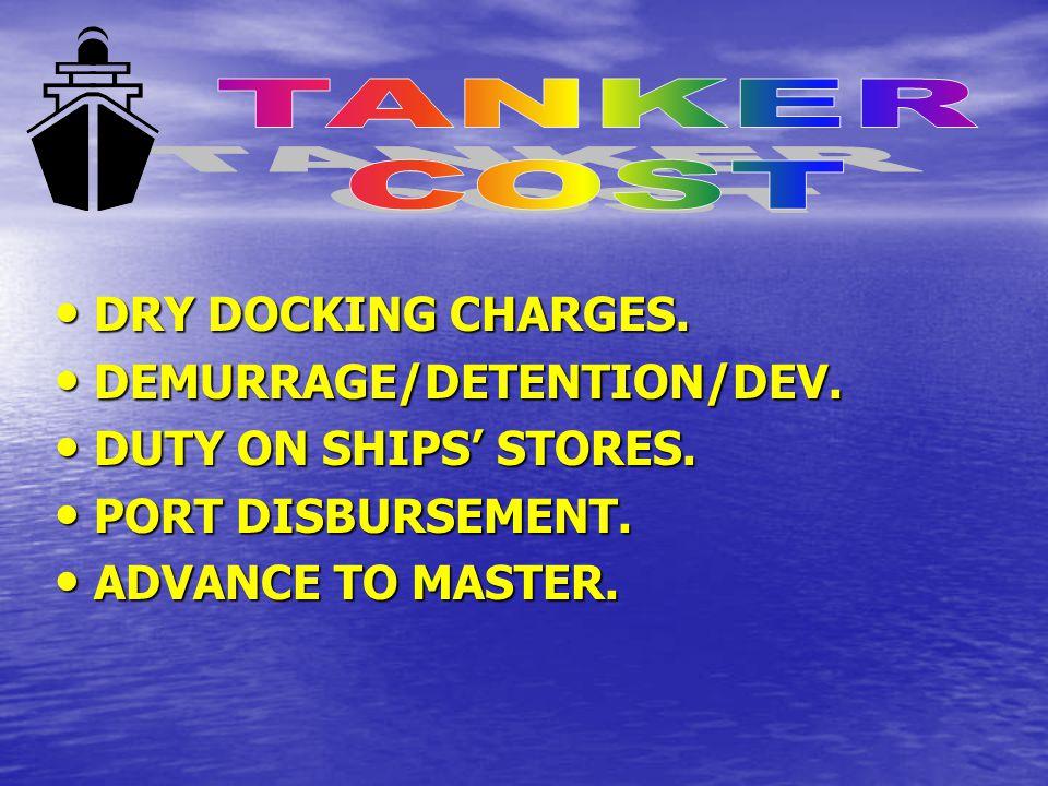 DRY DOCKING CHARGES. DRY DOCKING CHARGES. DEMURRAGE/DETENTION/DEV. DEMURRAGE/DETENTION/DEV. DUTY ON SHIPS' STORES. DUTY ON SHIPS' STORES. PORT DISBURS