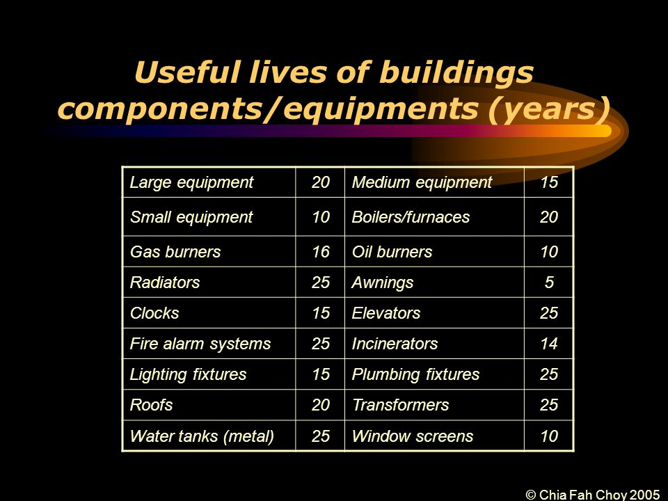 © Chia Fah Choy 2005 Useful lives of buildings components/equipments (years) Large equipment20Medium equipment15 Small equipment10Boilers/furnaces20 Gas burners16Oil burners10 Radiators25Awnings5 Clocks15Elevators25 Fire alarm systems25Incinerators14 Lighting fixtures15Plumbing fixtures25 Roofs20Transformers25 Water tanks (metal)25Window screens10