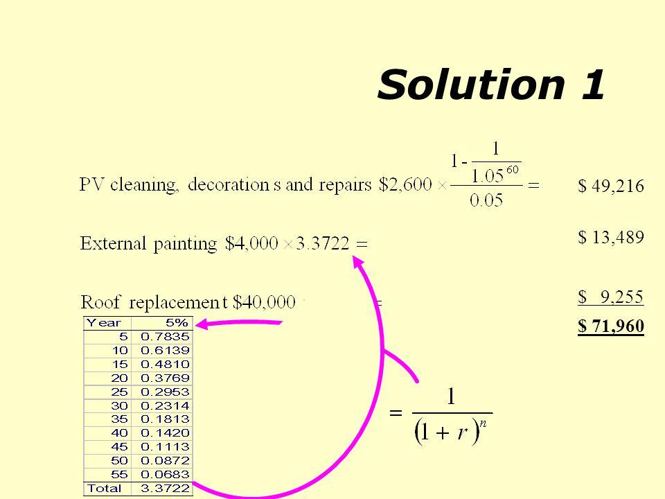 Solution 1 $ 49,216 $ 13,489 $ 9,255 $ 71,960