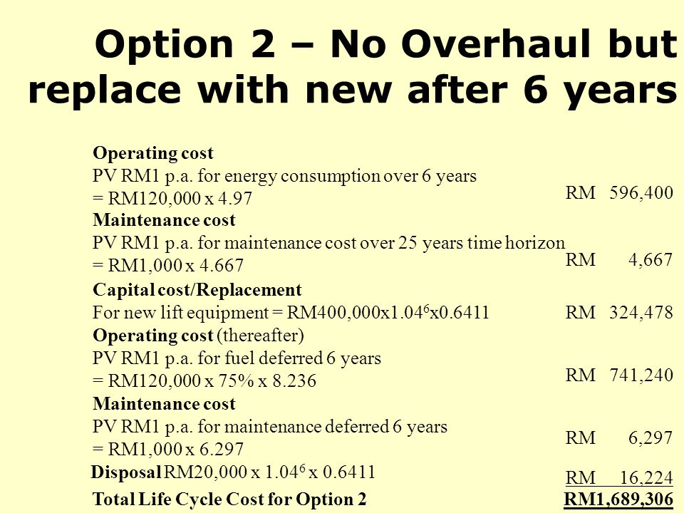 Option 2 – No Overhaul but replace with new after 6 years Operating cost PV RM1 p.a.