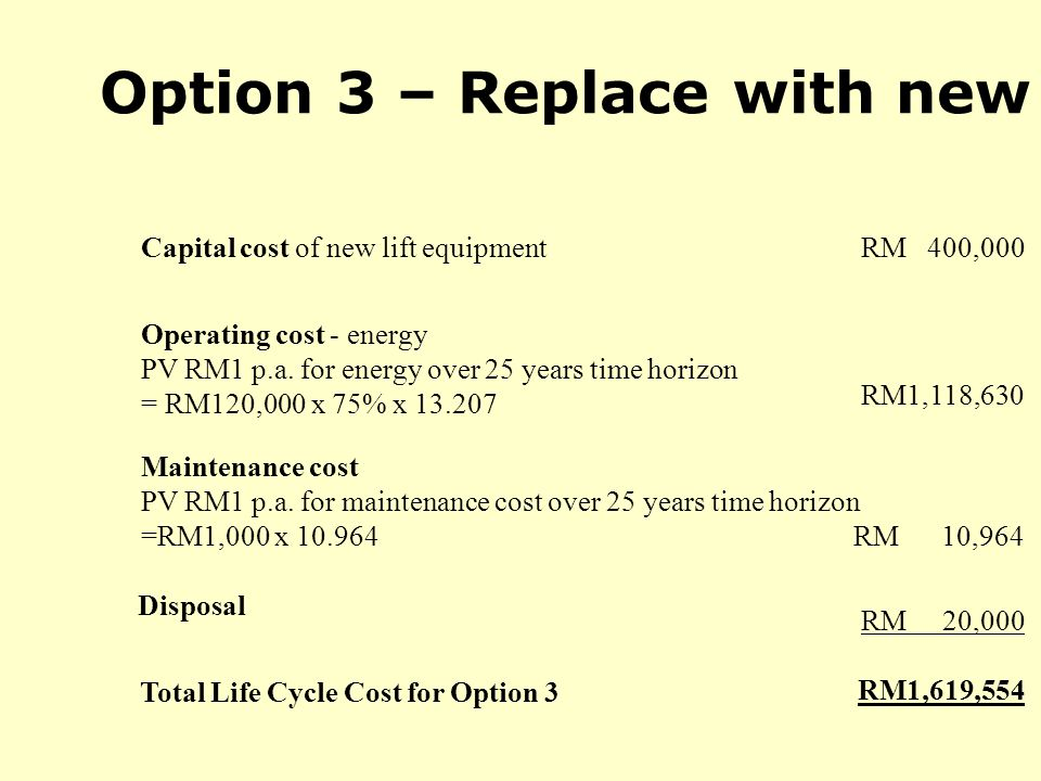 Option 3 – Replace with new Capital cost of new lift equipmentRM 400,000 Disposal Operating cost - energy PV RM1 p.a.