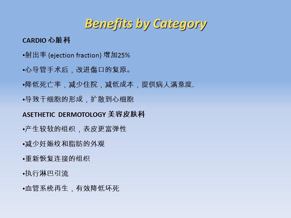 Benefits by Category CARDIO 心脏科 射出率 (ejection fraction) 增加 25% 心导管手术后,改进傷口的复原。 降低死亡率,减少住院,减低成本,提供病人满意度.