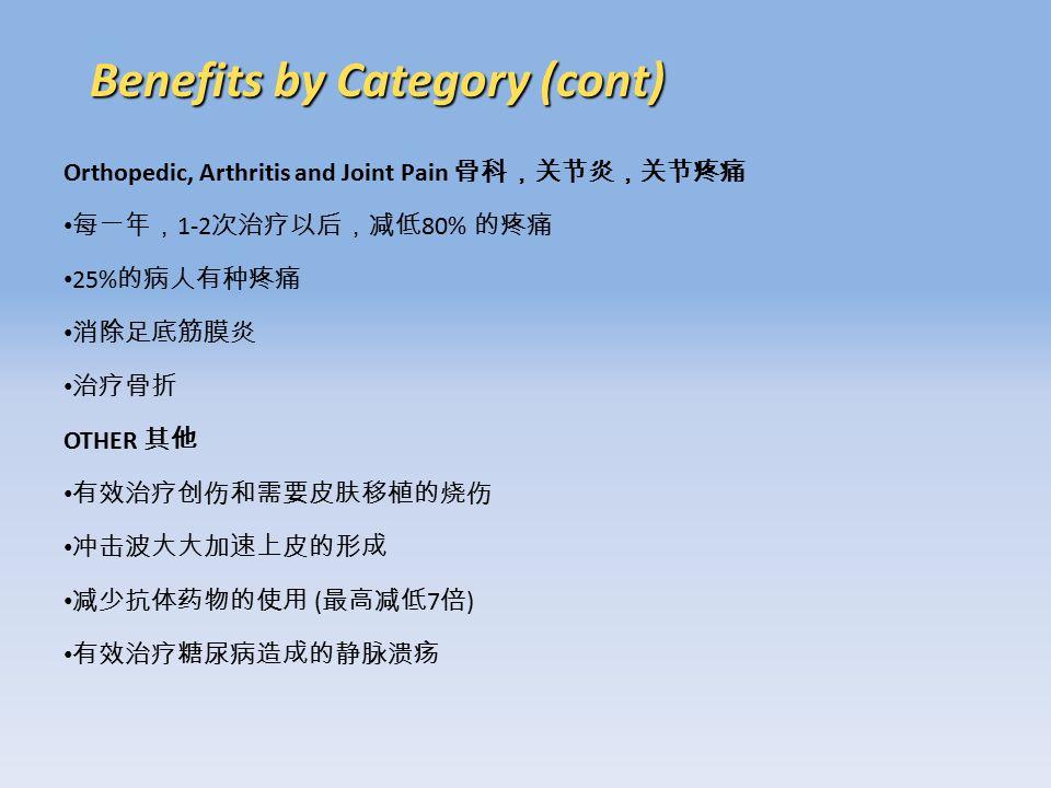 Benefits by Category (cont) Benefits by Category (cont) Orthopedic, Arthritis and Joint Pain 骨科,关节炎,关节疼痛 每一年, 1-2 次治疗以后,减低 80% 的疼痛 25% 的病人有种疼痛 消除足底筋膜炎 治疗骨折 OTHER 其他 有效治疗创伤和需要皮肤移植的烧伤 冲击波大大加速上皮的形成 减少抗体药物的使用 ( 最高减低 7 倍 ) 有效治疗糖尿病造成的静脉溃疡