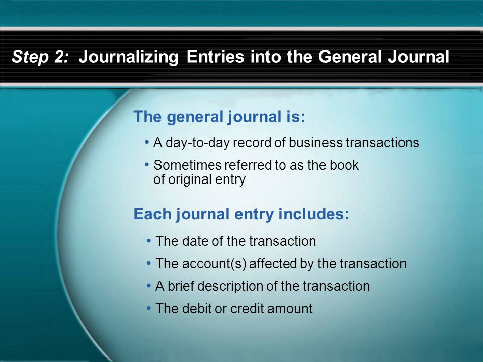 The general journal is: Step 2: Journalizing Entries into the General Journal Each journal entry includes: A day-to-day record of business transactions Sometimes referred to as the book of original entry The date of the transaction The account(s) affected by the transaction A brief description of the transaction The debit or credit amount