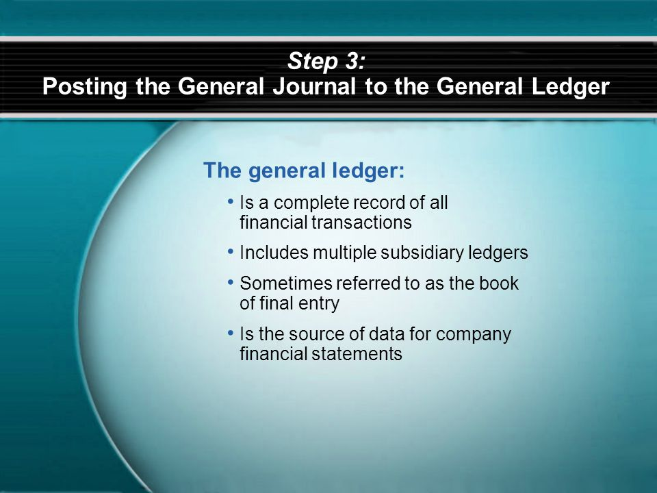 The general ledger: Step 3: Posting the General Journal to the General Ledger Is a complete record of all financial transactions Includes multiple subsidiary ledgers Sometimes referred to as the book of final entry Is the source of data for company financial statements