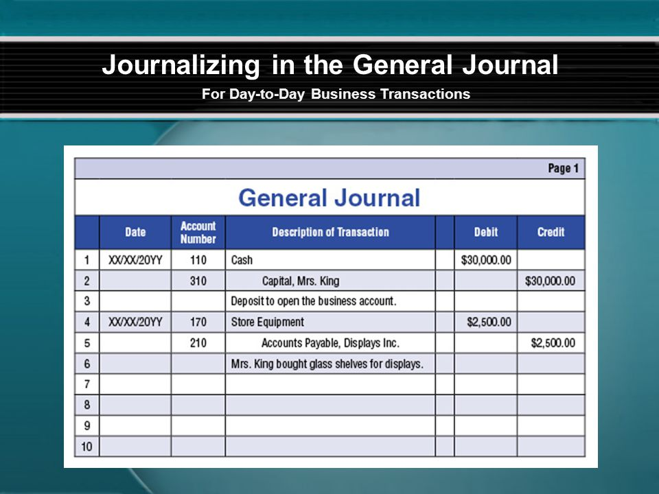 Journalizing in the General Journal For Day-to-Day Business Transactions