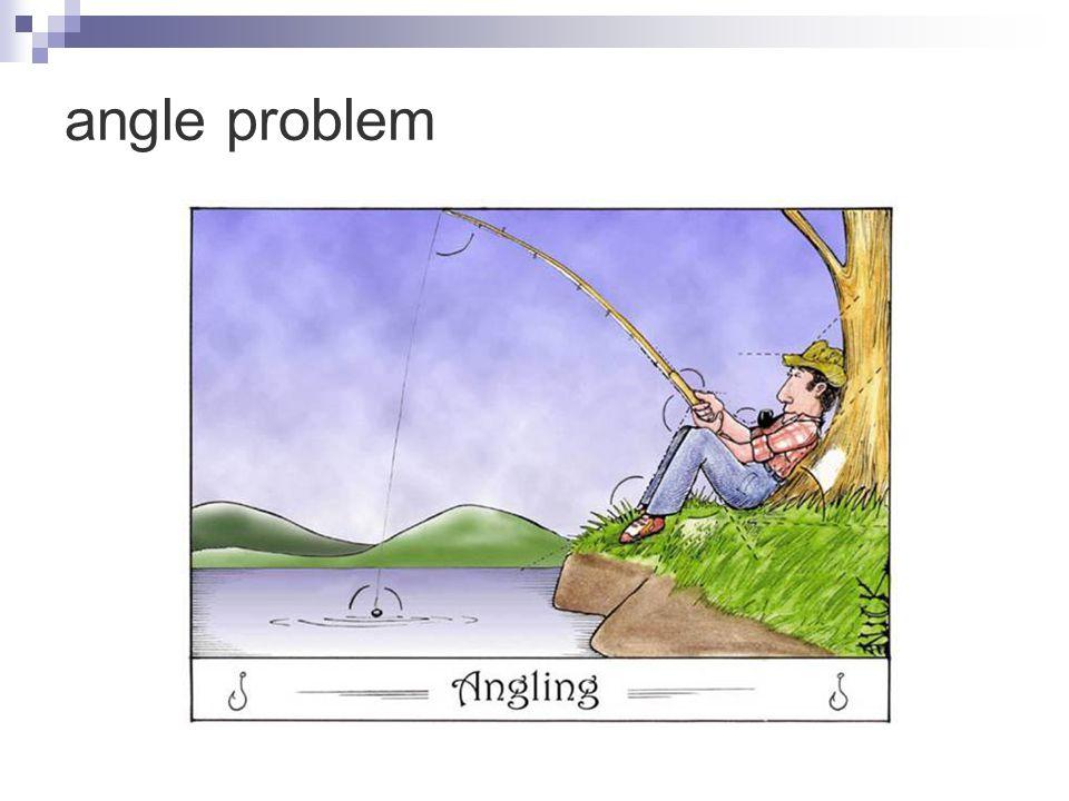 angle problem