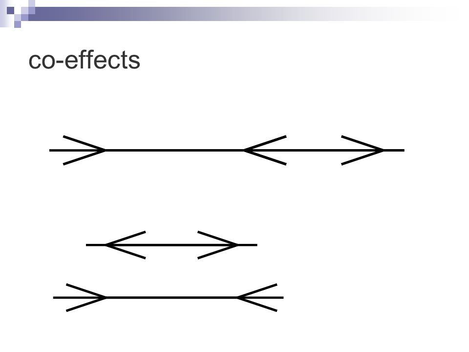 co-effects