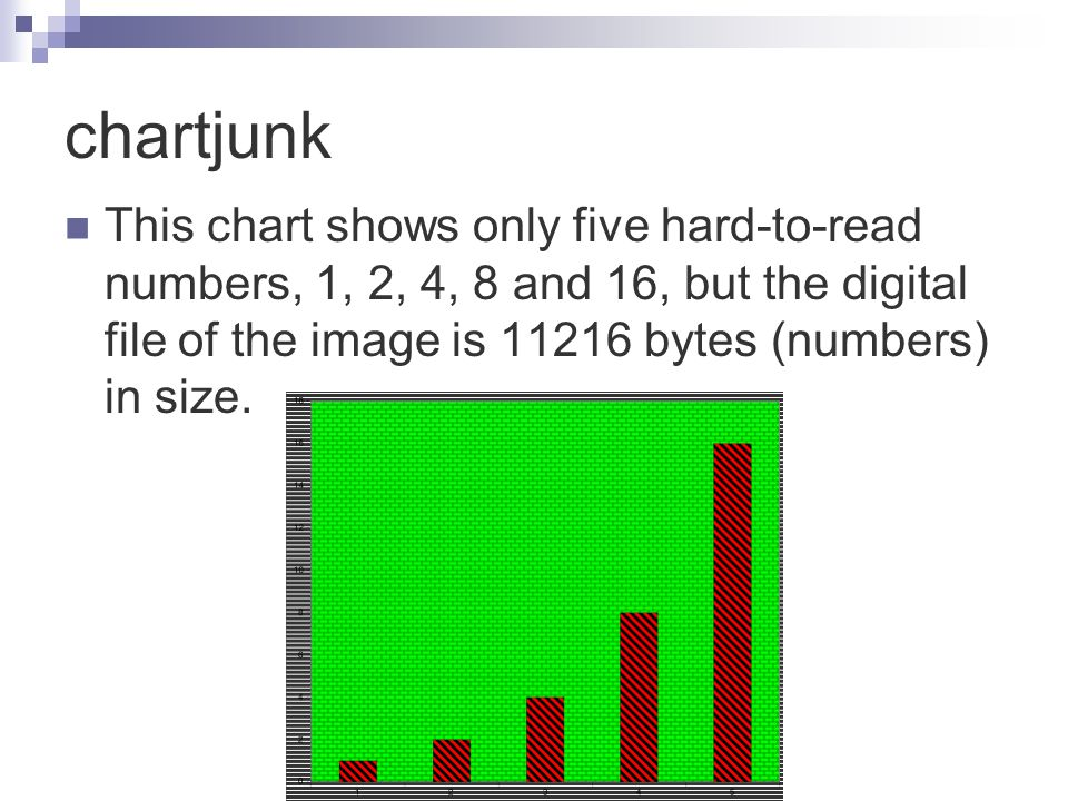 chartjunk This chart shows only five hard-to-read numbers, 1, 2, 4, 8 and 16, but the digital file of the image is 11216 bytes (numbers) in size.