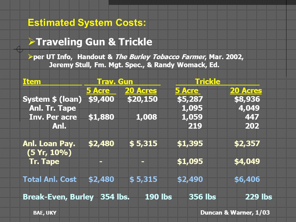 Duncan & Warner, 1/03 BAE, UKY Estimated System Costs:  Traveling Gun & Trickle  per UT Info, Handout & The Burley Tobacco Farmer, Mar.