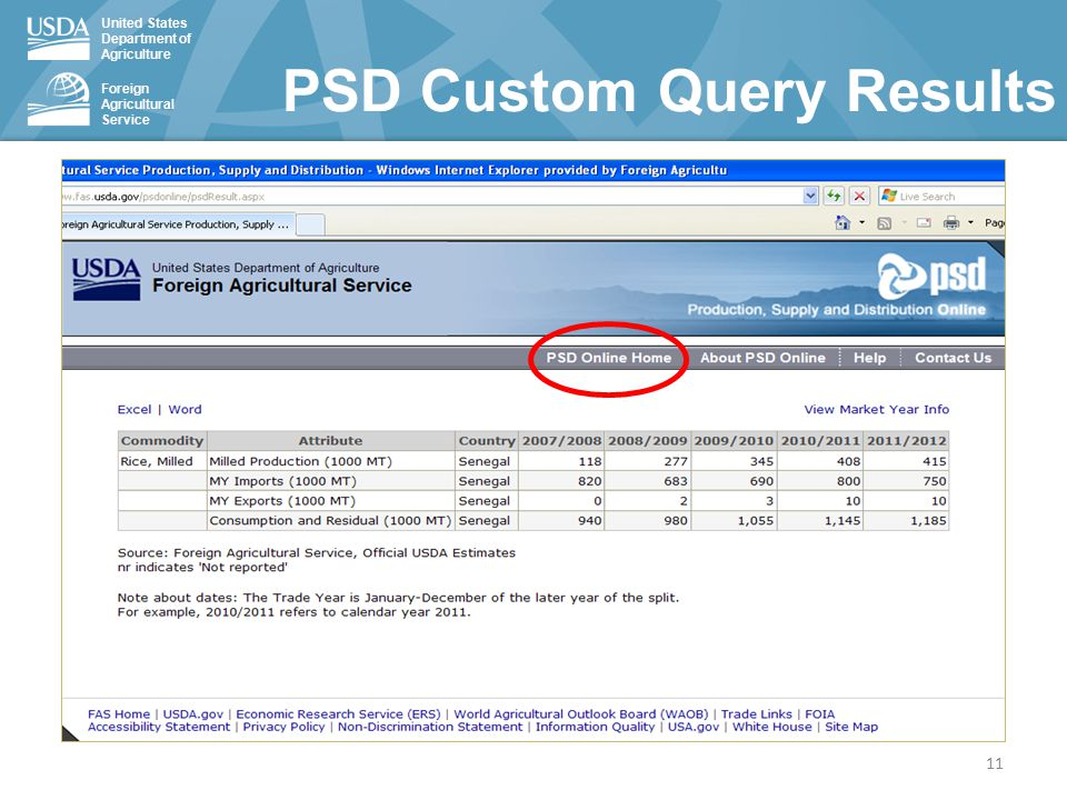 United States Department of Agriculture Foreign Agricultural Service PSD Custom Query Results 11