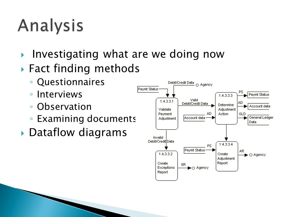  Investigating what are we doing now  Fact finding methods ◦ Questionnaires ◦ Interviews ◦ Observation ◦ Examining documents  Dataflow diagrams