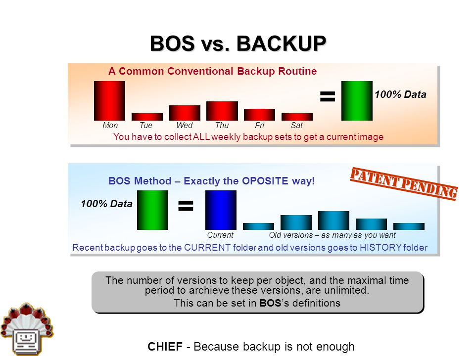 CHIEF - Because backup is not enough BOS vs.