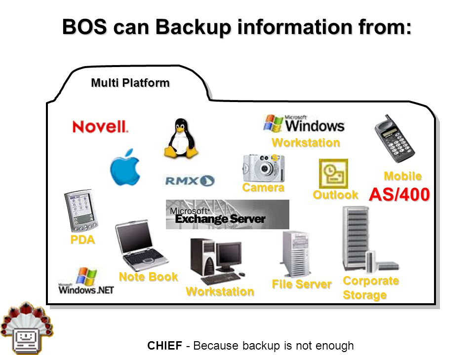 CHIEF - Because backup is not enough BOS can Backup information from: Multi Platform AS/400 Workstation s Mobile Outlook Corporate Storage File Server Workstation Camera Note Book PDA