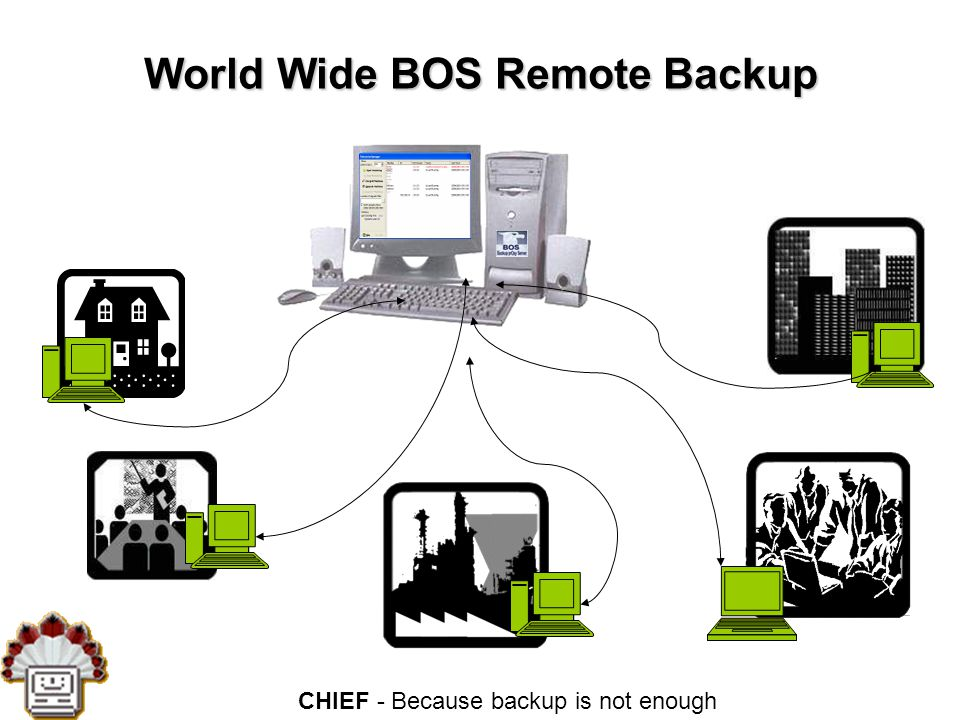 CHIEF - Because backup is not enough World Wide BOS Remote Backup
