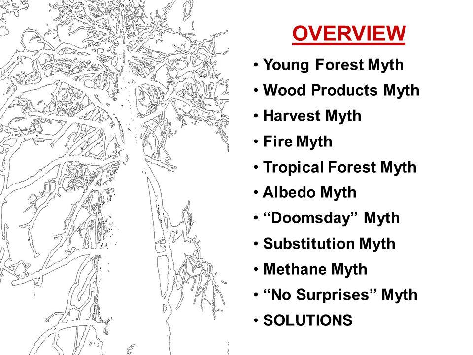 OVERVIEW Young Forest Myth Wood Products Myth Harvest Myth Fire Myth Tropical Forest Myth Albedo Myth Doomsday Myth Substitution Myth Methane Myth No Surprises Myth SOLUTIONS