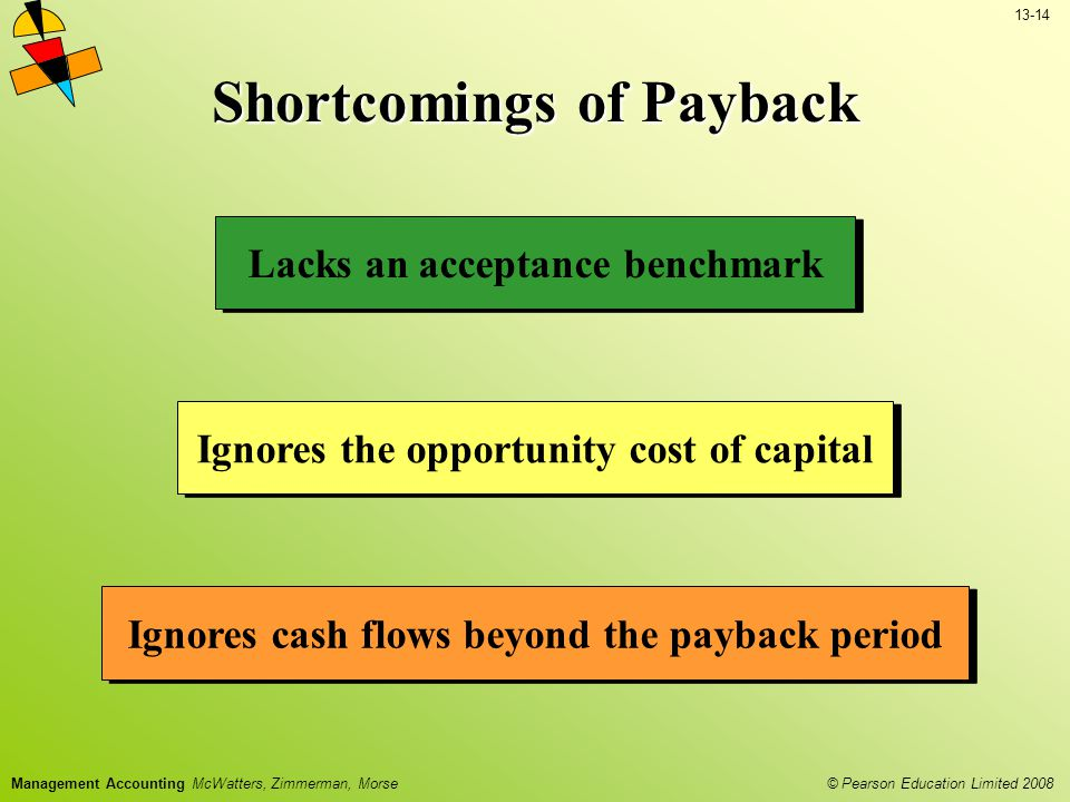 13-14 © Pearson Education Limited 2008 Management Accounting McWatters, Zimmerman, Morse Shortcomings of Payback Ignores the opportunity cost of capital Ignores cash flows beyond the payback period Lacks an acceptance benchmark