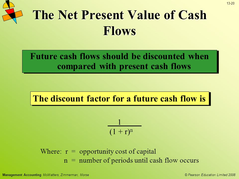 13-20 © Pearson Education Limited 2008 Management Accounting McWatters, Zimmerman, Morse The Net Present Value of Cash Flows Future cash flows should be discounted when compared with present cash flows The discount factor for a future cash flow is 1 (1 + r) n Where: r = opportunity cost of capital n = number of periods until cash flow occurs
