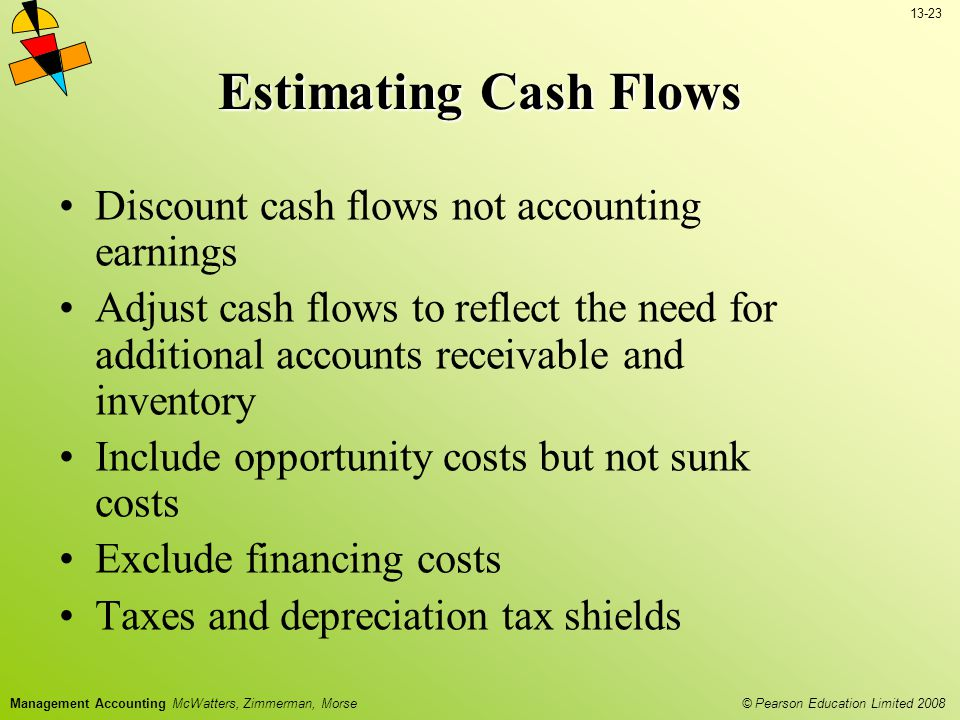 13-23 © Pearson Education Limited 2008 Management Accounting McWatters, Zimmerman, Morse Estimating Cash Flows Discount cash flows not accounting earnings Adjust cash flows to reflect the need for additional accounts receivable and inventory Include opportunity costs but not sunk costs Exclude financing costs Taxes and depreciation tax shields