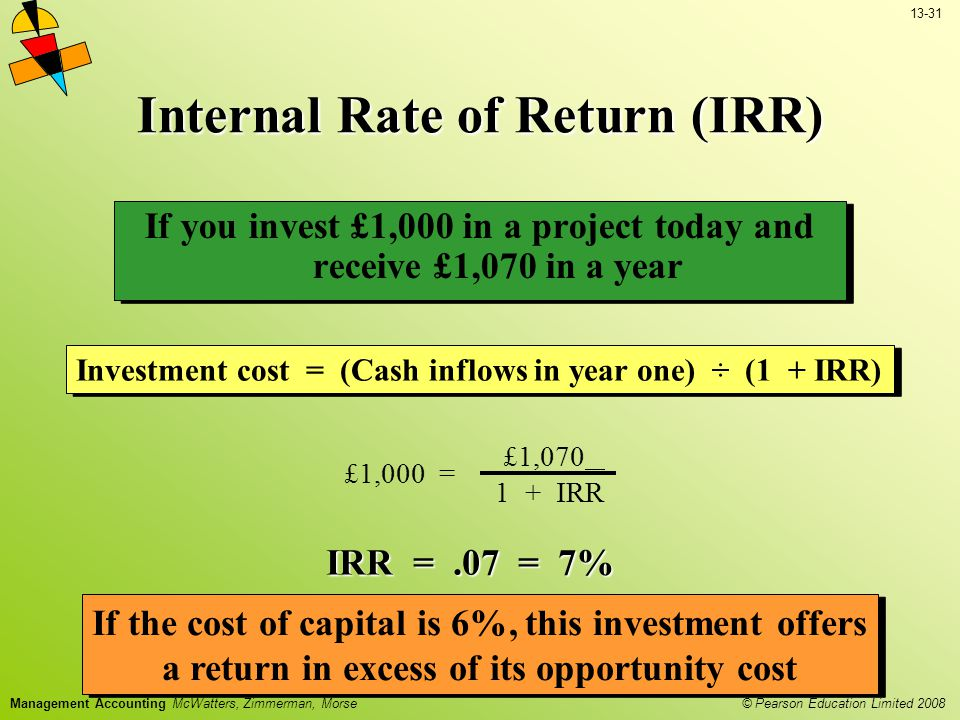 13-31 © Pearson Education Limited 2008 Management Accounting McWatters, Zimmerman, Morse Internal Rate of Return (IRR) Investment cost = (Cash inflows in year one) ÷ (1 + IRR) If you invest £1,000 in a project today and receive £1,070 in a year £1,000 = £1,070 1 + IRR IRR =.07 = 7% If the cost of capital is 6%, this investment offers a return in excess of its opportunity cost If the cost of capital is 6%, this investment offers a return in excess of its opportunity cost