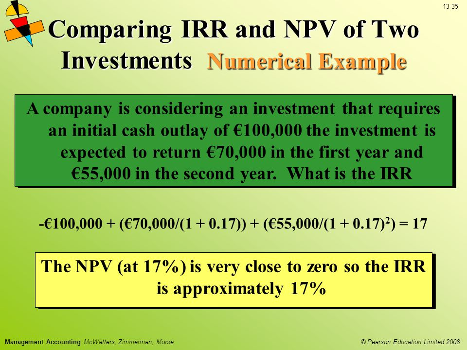 13-35 © Pearson Education Limited 2008 Management Accounting McWatters, Zimmerman, Morse Comparing IRR and NPV of Two Investments Numerical Example A company is considering an investment that requires an initial cash outlay of €100,000 the investment is expected to return €70,000 in the first year and €55,000 in the second year.