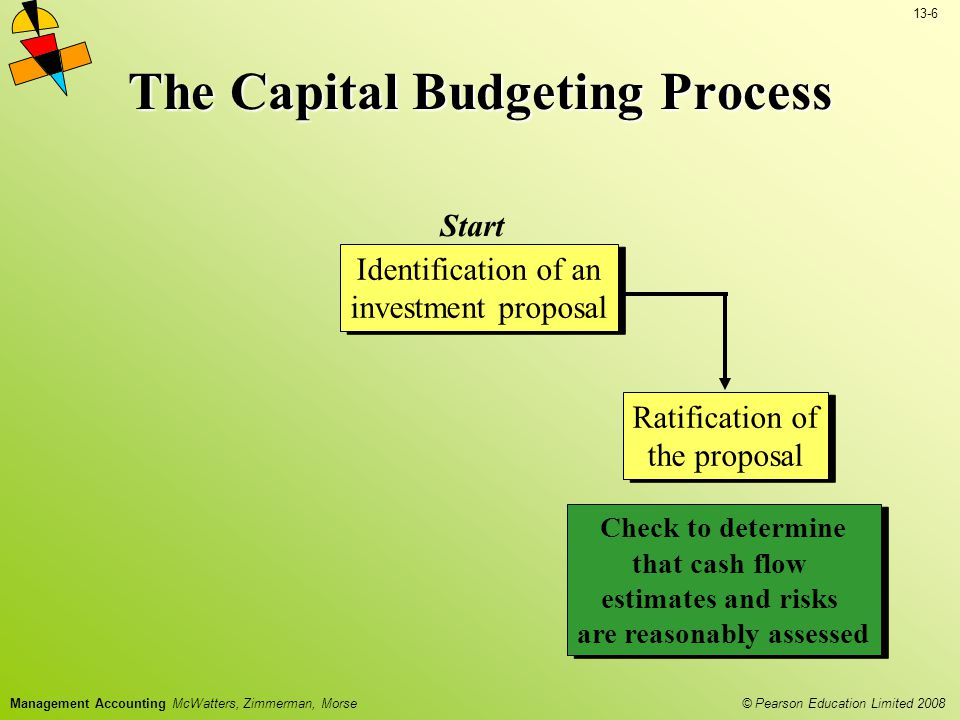 13-6 © Pearson Education Limited 2008 Management Accounting McWatters, Zimmerman, Morse The Capital Budgeting Process Check to determine that cash flow estimates and risks are reasonably assessed Check to determine that cash flow estimates and risks are reasonably assessed Identification of an investment proposal Identification of an investment proposal Ratification of the proposal Ratification of the proposal Start