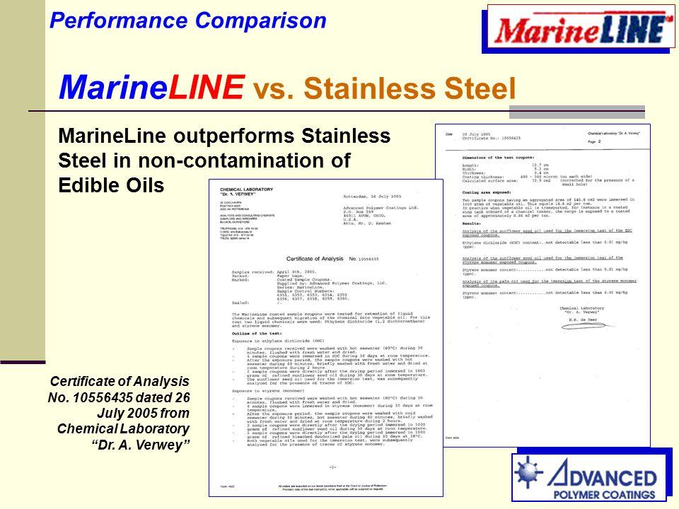 MarineLINE vs.