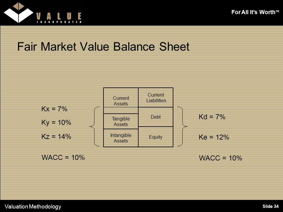 For All It's Worth TM Slide 34 Fair Market Value Balance Sheet Valuation Methodology Current Liabilities Equity Debt Current Assets Tangible Assets In