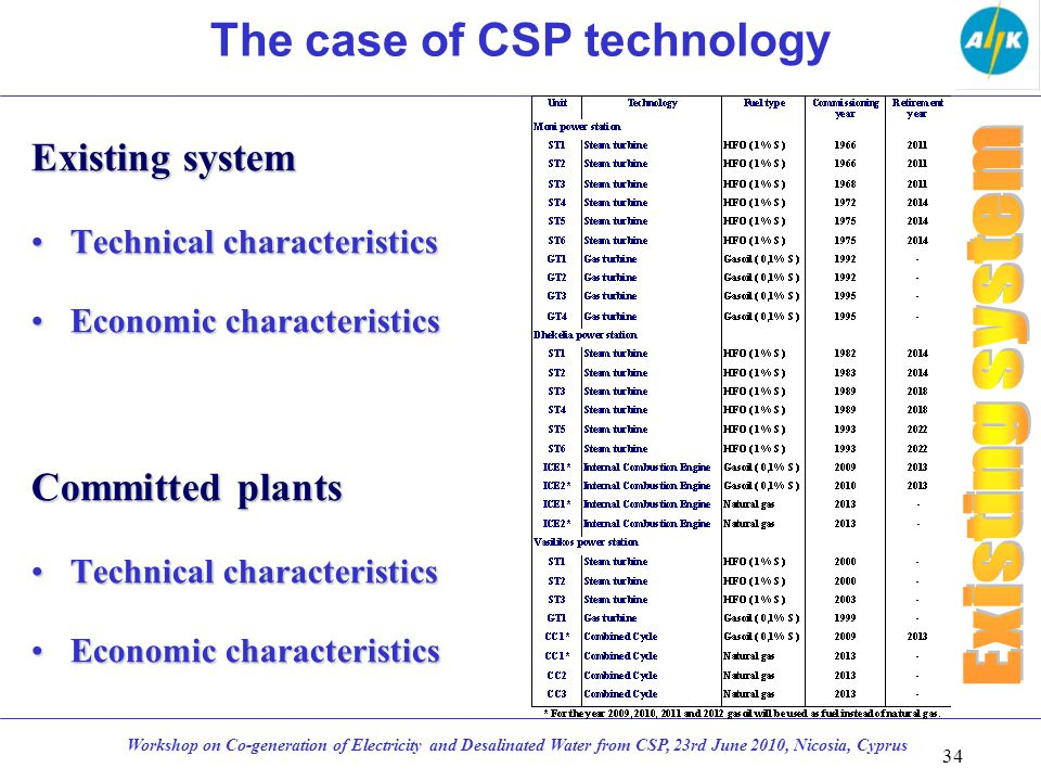 Existing system Technical characteristicsTechnical characteristics Economic characteristicsEconomic characteristics Committed plants Technical characteristicsTechnical characteristics Economic characteristicsEconomic characteristics 34 Workshop on Co-generation of Electricity and Desalinated Water from CSP, 23rd June 2010, Nicosia, Cyprus The case of CSP technology