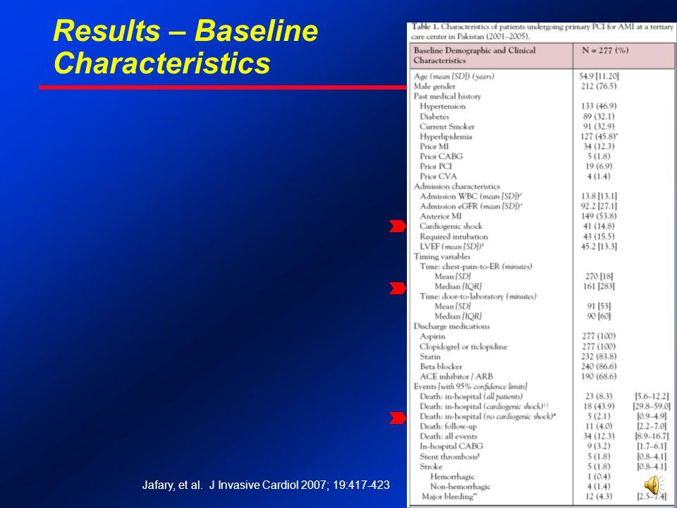 Jafary / Aga Khan University Hospital Results – Baseline Characteristics Jafary, et al. J Invasive Cardiol 2007; 19:417-423