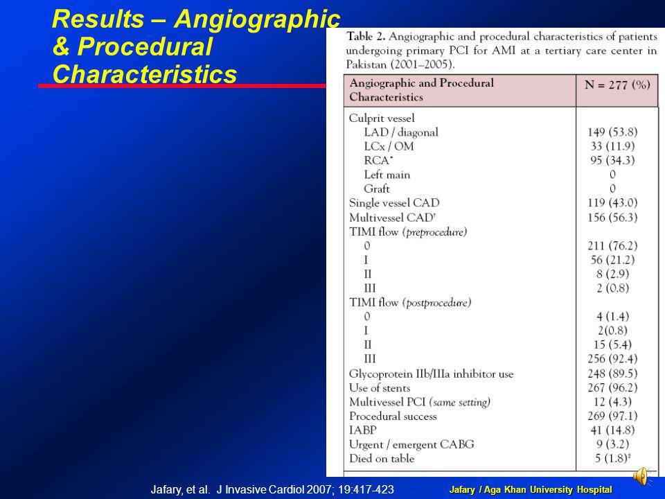 Jafary / Aga Khan University Hospital Results – Angiographic & Procedural Characteristics Jafary, et al. J Invasive Cardiol 2007; 19:417-423