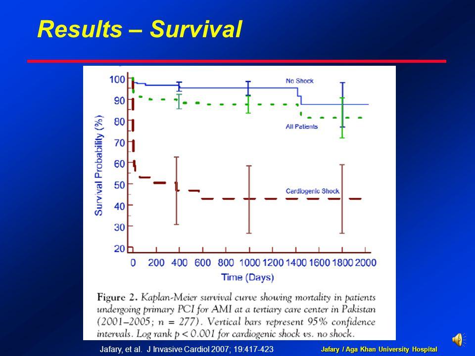 Jafary / Aga Khan University Hospital Results – Survival Jafary, et al. J Invasive Cardiol 2007; 19:417-423