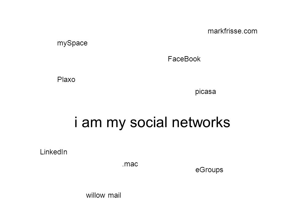 i am my social networks mySpace Plaxo FaceBook LinkedIn eGroups picasa willow mail.mac markfrisse.com
