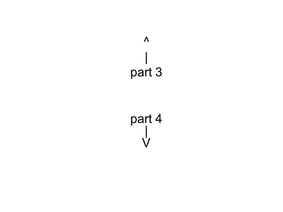 ^ | part 3 part 4 | V