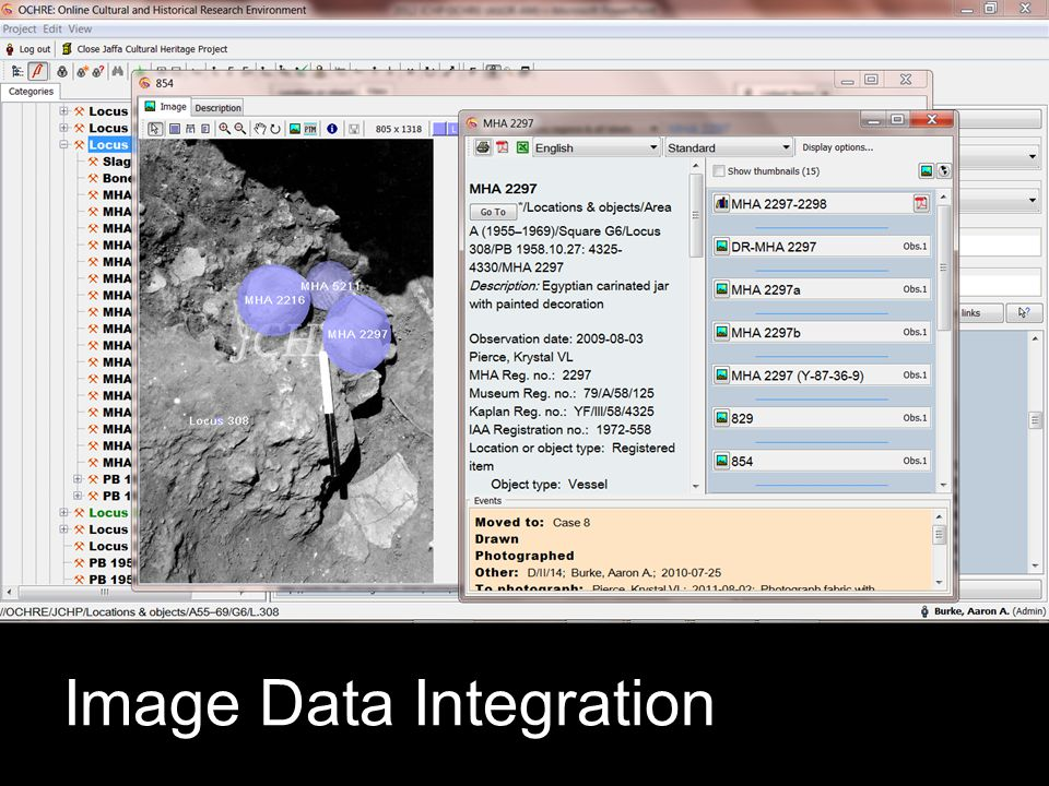 Image Data Integration