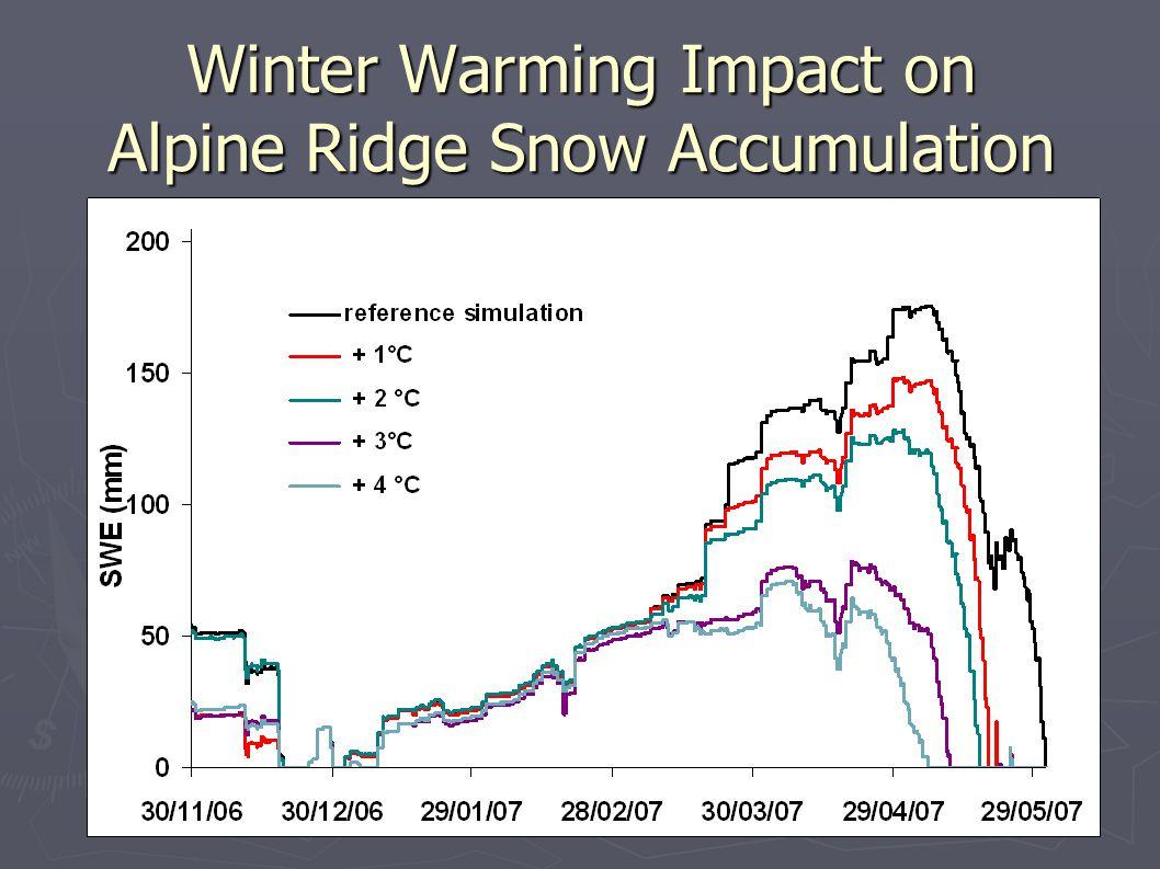 Winter Warming Impact on Alpine Ridge Snow Accumulation