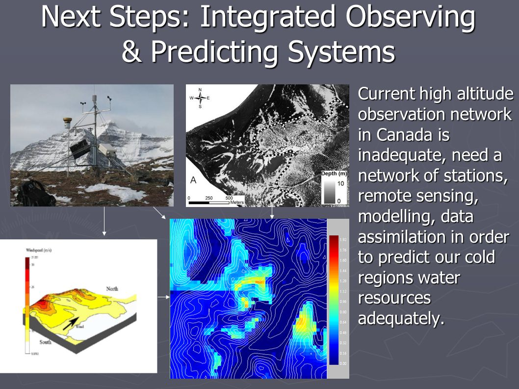 Next Steps: Integrated Observing & Predicting Systems Current high altitude observation network in Canada is inadequate, need a network of stations, remote sensing, modelling, data assimilation in order to predict our cold regions water resources adequately.