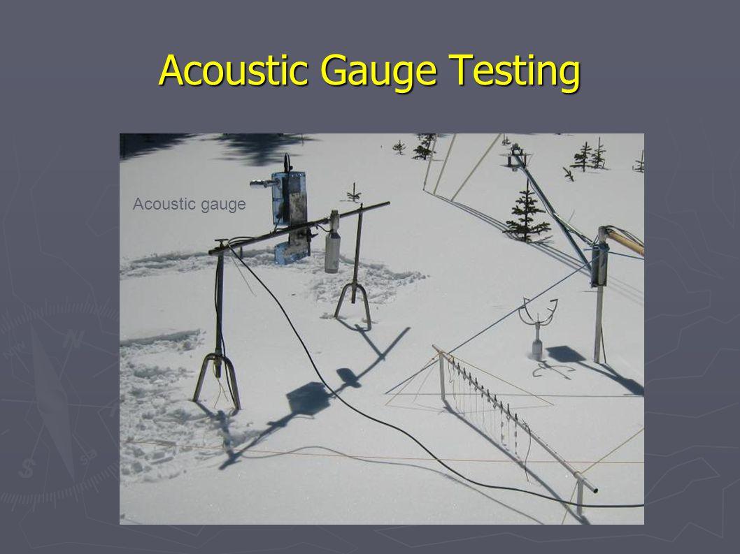 Acoustic Gauge Testing Acoustic gauge
