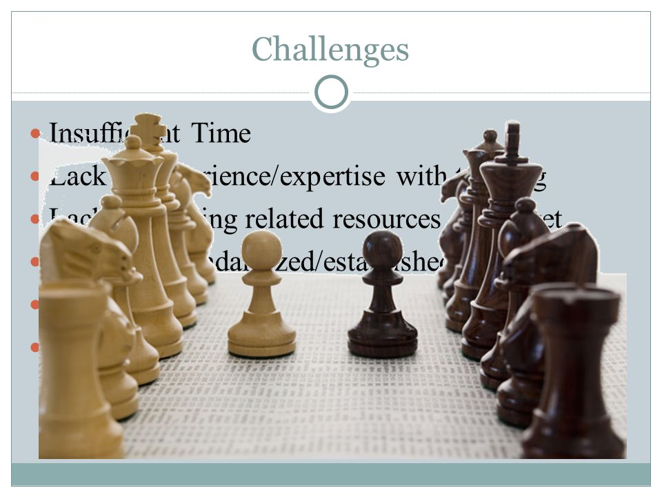 Challenges Insufficient Time Lack of experience/expertise with training Lack of training related resources or budget Lack of a standardized/established curriculum Lack of an overall training plan Limited evaluation techniques