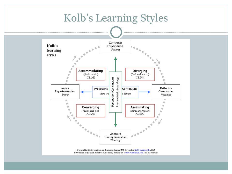 Kolb's Learning Styles