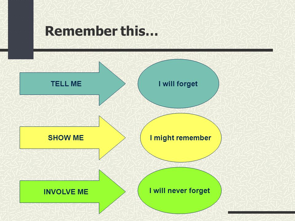 Remember this… TELL ME I will forget SHOW ME I might remember INVOLVE ME I will never forget