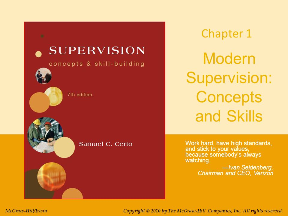 Learning Objectives 1.Define what a supervisor is.