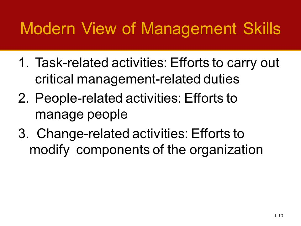 Modern View of Management Skills 1.Task-related activities: Efforts to carry out critical management-related duties 2.People-related activities: Effor