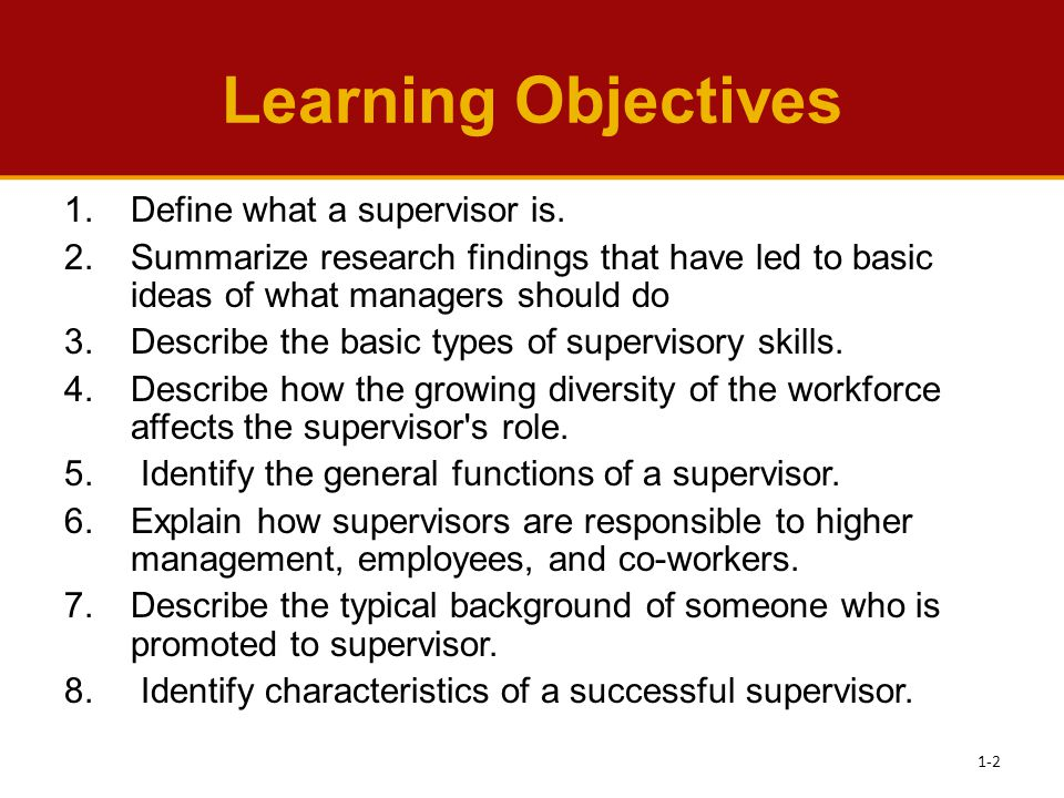 Learning Objectives 1.Define what a supervisor is. 2.Summarize research findings that have led to basic ideas of what managers should do 3.Describe th