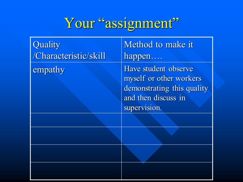 Your assignment Quality /Characteristic/skill Method to make it happen….