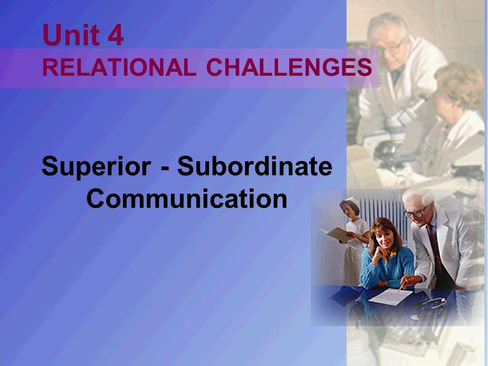 Unit 4 RELATIONAL CHALLENGES Superior - Subordinate Communication