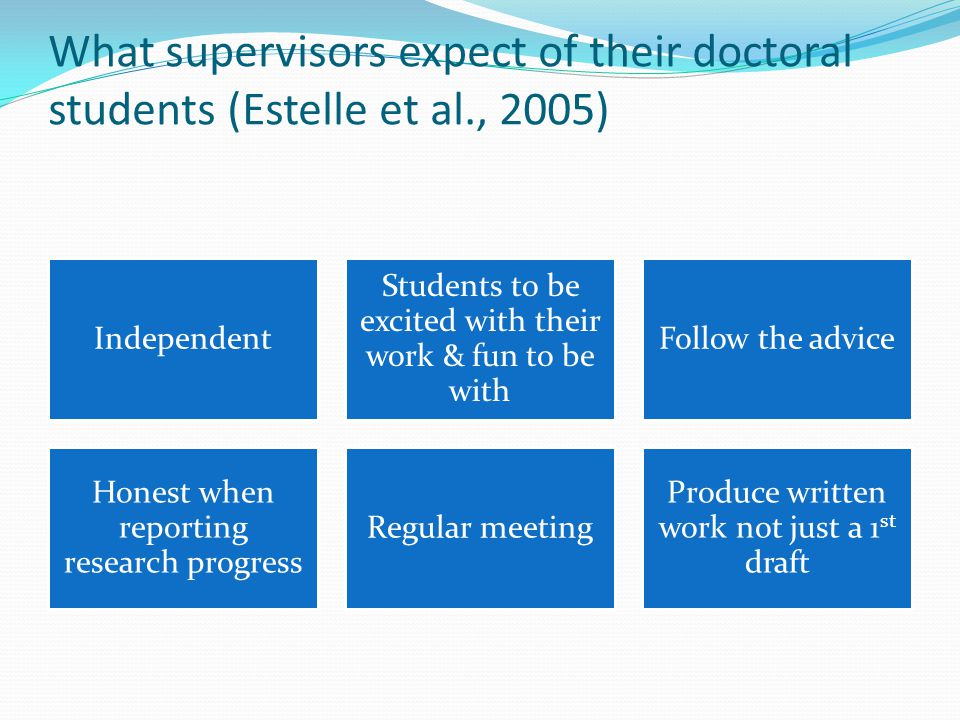 What supervisors expect of their doctoral students (Estelle et al., 2005) Independent Students to be excited with their work & fun to be with Follow the advice Honest when reporting research progress Regular meeting Produce written work not just a 1 st draft