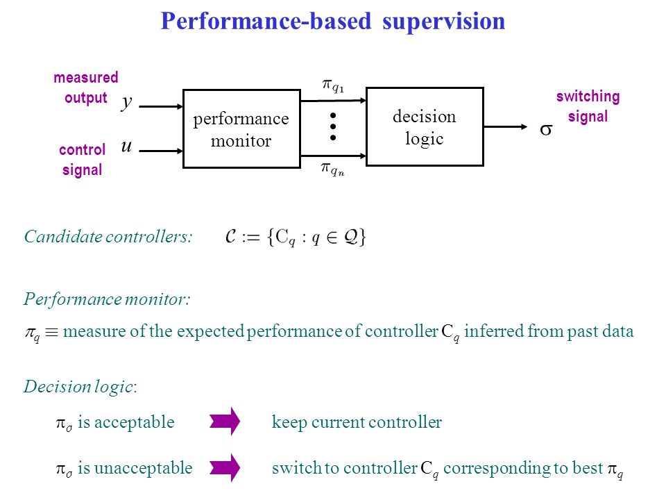 Performance-based supervision Performance monitor:  q ´ measure of the expected performance of controller C q inferred from past data Candidate contr